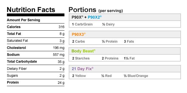 NutritionalData-MozzarellaEggWhiteSandwich_ptnbrz